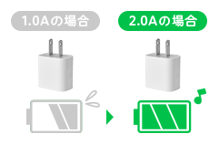 2.0Aの充電器